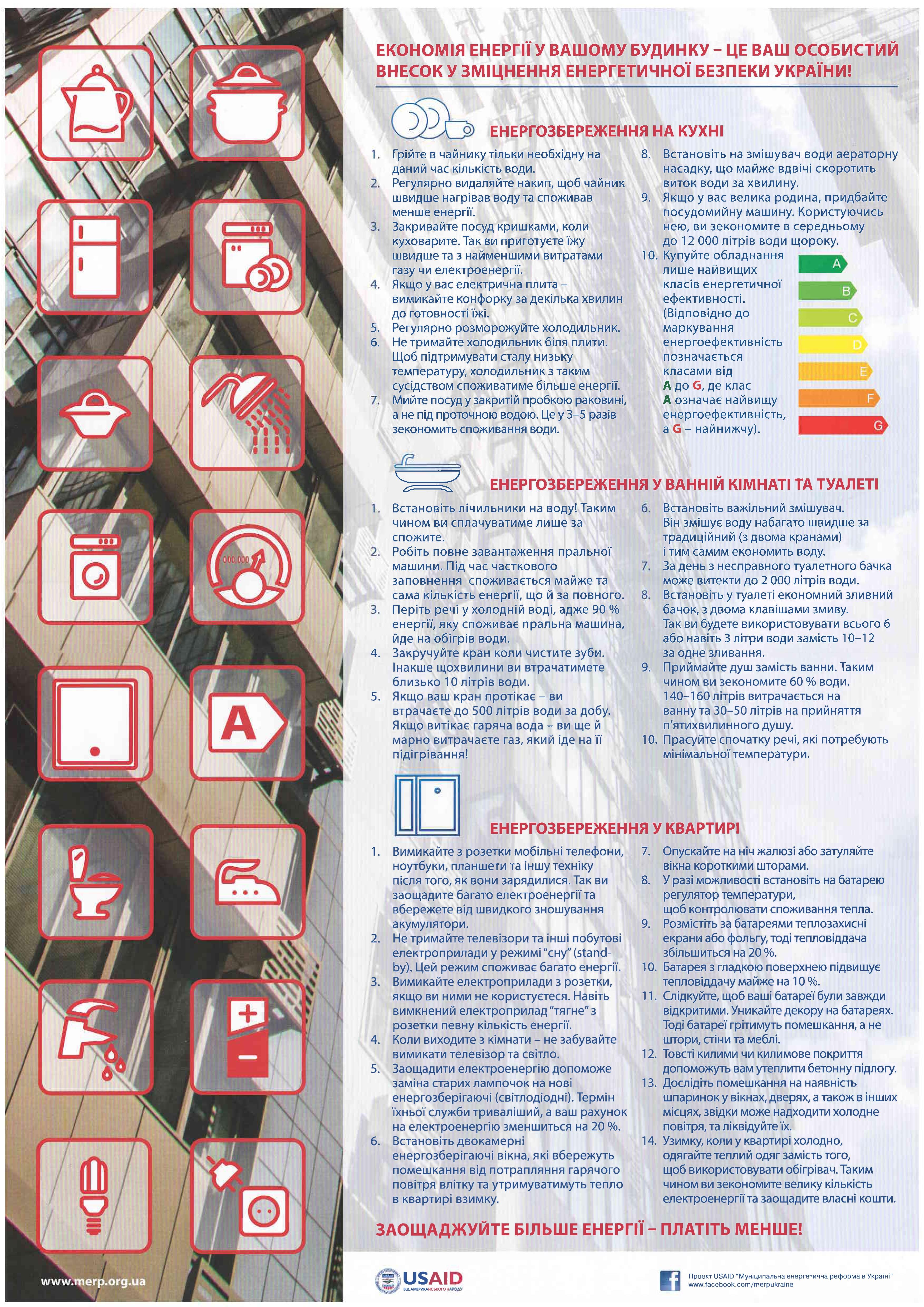 Економія енергії у вашому будинку
